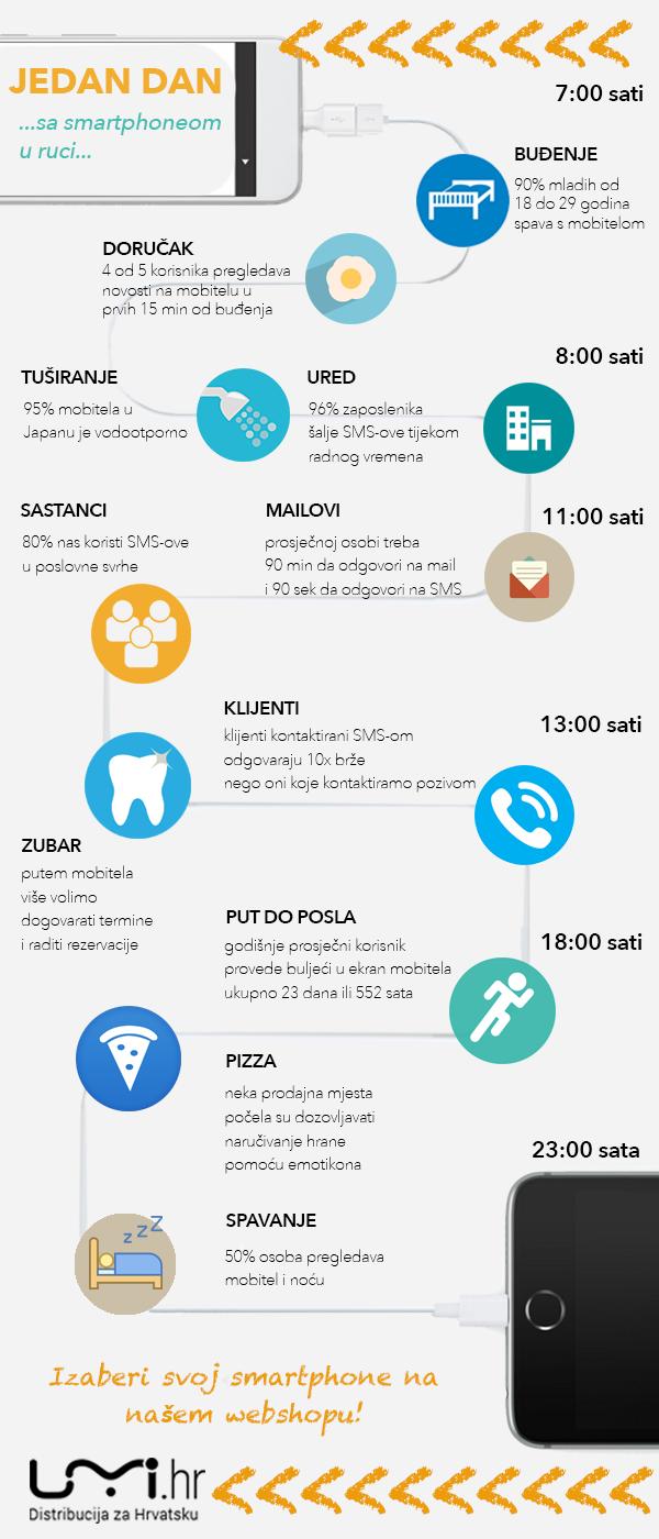 primjer-infografike