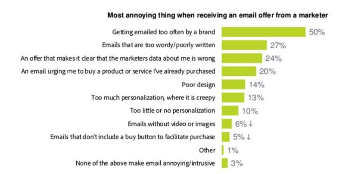 spam-mailovi